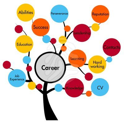 Corporate Trainer Resume Sample Realtime CV
